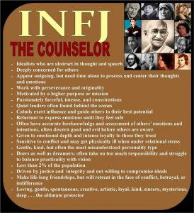 Myers-Briggs Type: INFJ, The Counselor